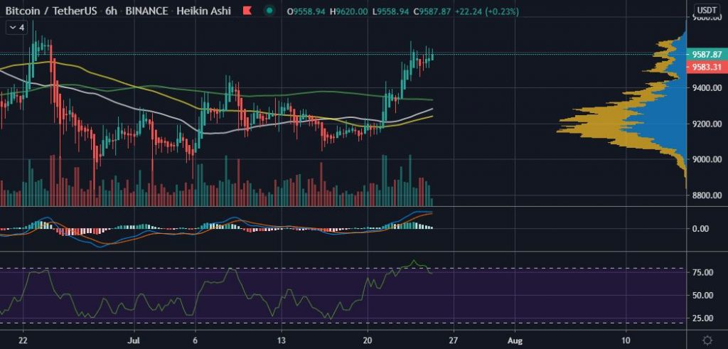 Bitcoin (BTC) Needs to Follow Through or Risk a Head-Fake - Bollinger 17