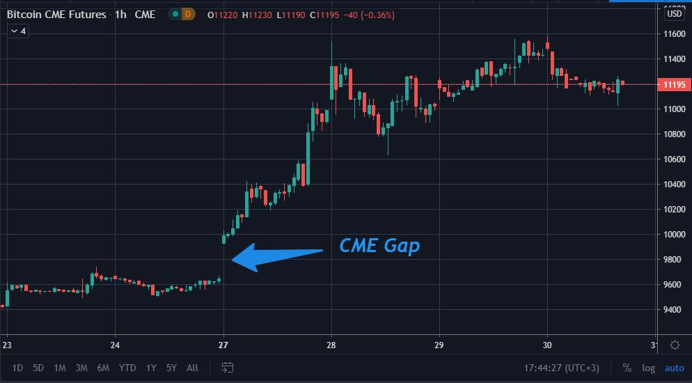 It's a Tense Moment for Bitcoin (BTC) as US Economy Shrinks by 32.9% 13