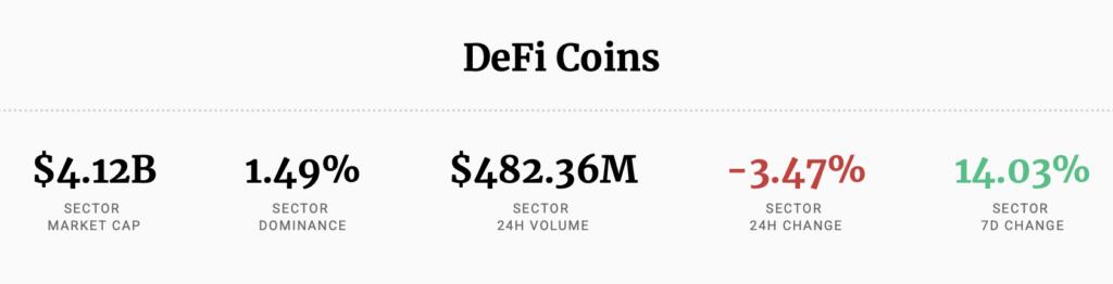 DeFi Crypto