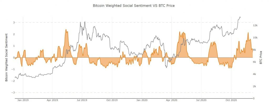 Bitcoin's Dip is Currently a Waiting Game - BTC Analyst 16