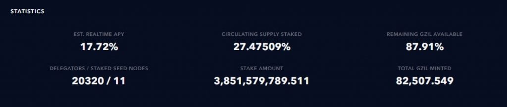 Zilliqa (ZIL) Locked in Staking Hits 27.47% of Circulating Supply 17